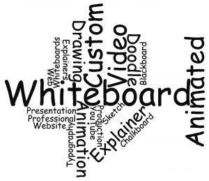 Whiteboard Video Wordcloud