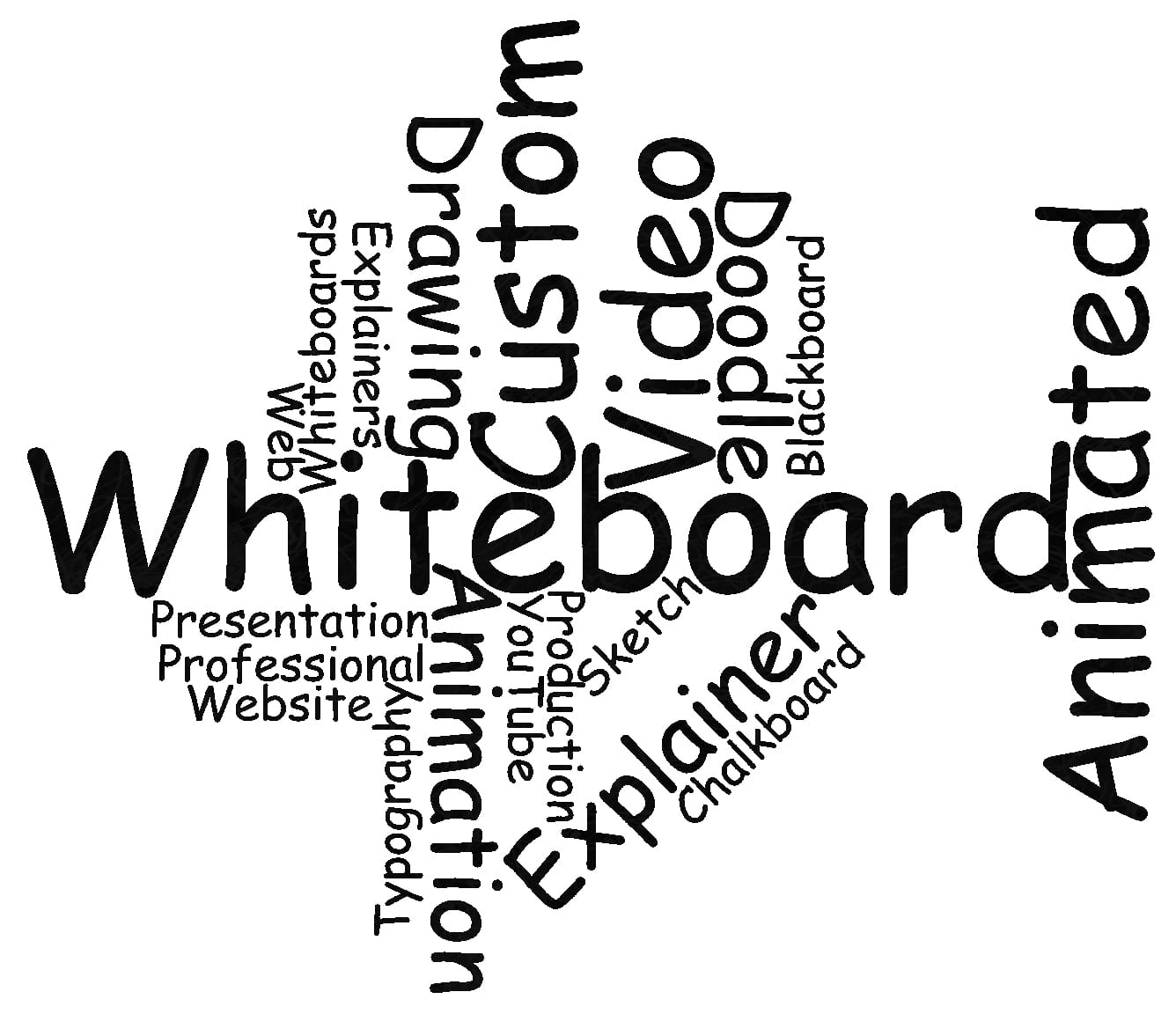 Whiteboard Video Wordcloud