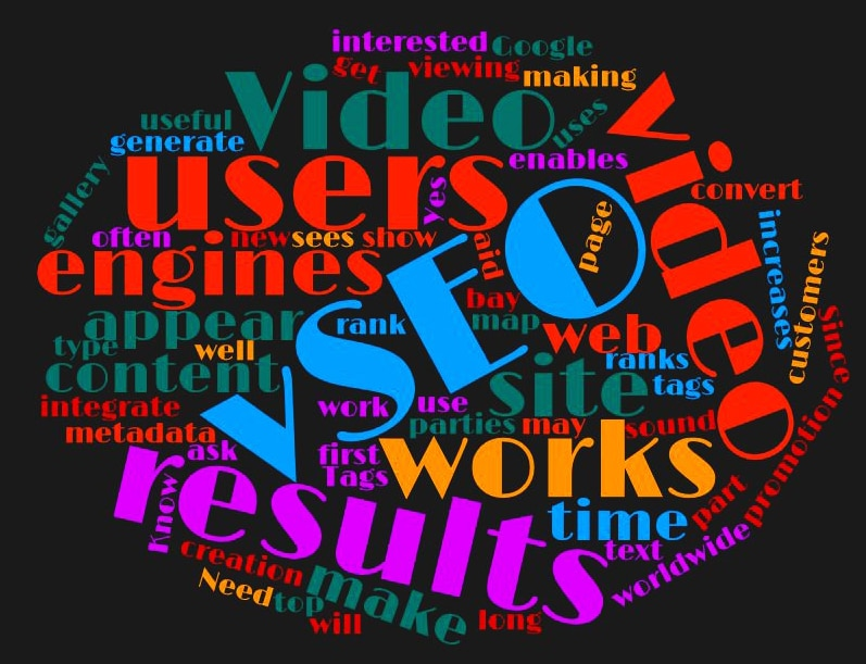 vSEO Word Cloud